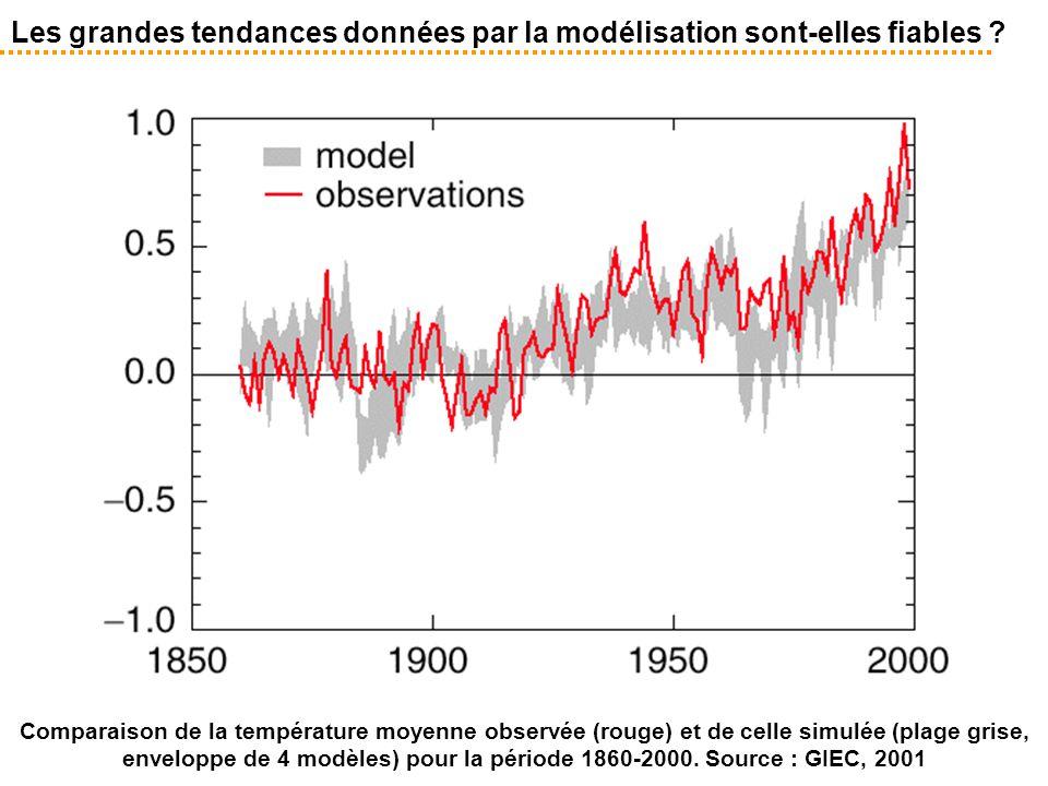 Les grandes tendances données par la modélisation sont-elles fiables ? Comparaison de la température moyenne observée (rouge) et de celle simulée (pla