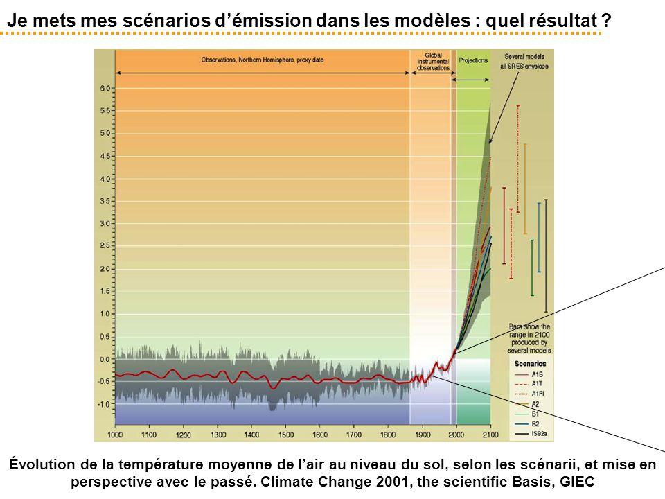 Je mets mes scénarios d'émission dans les modèles : quel résultat ? Évolution de la température moyenne de l'air au niveau du sol, selon les scénarii,
