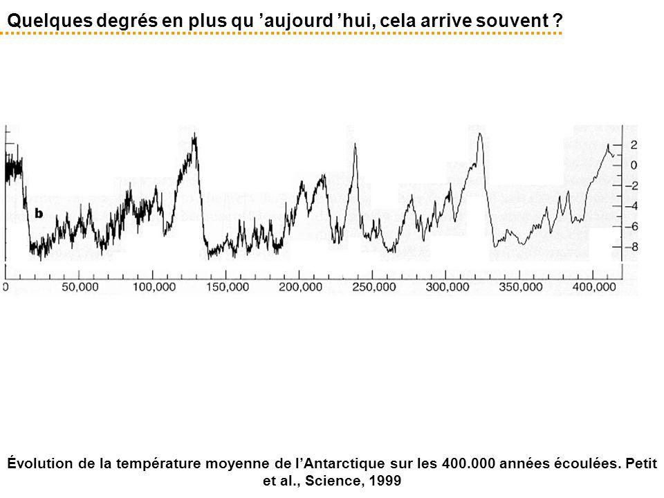 Quelques degrés en plus qu 'aujourd 'hui, cela arrive souvent ? Évolution de la température moyenne de l'Antarctique sur les 400.000 années écoulées.
