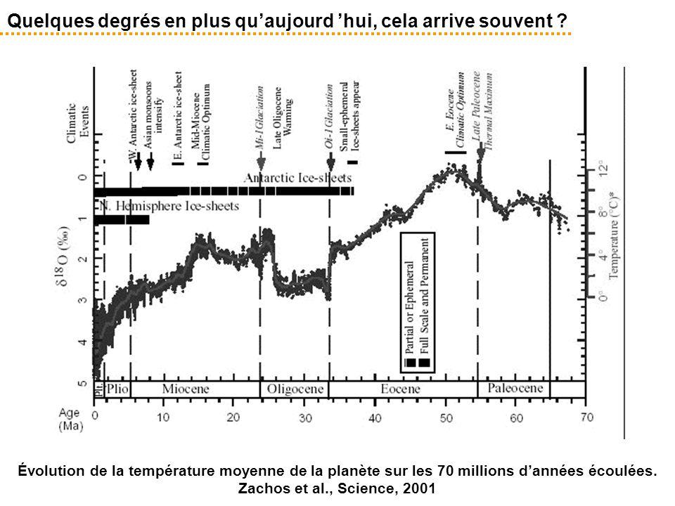 Quelques degrés en plus qu'aujourd 'hui, cela arrive souvent ? Évolution de la température moyenne de la planète sur les 70 millions d'années écoulées