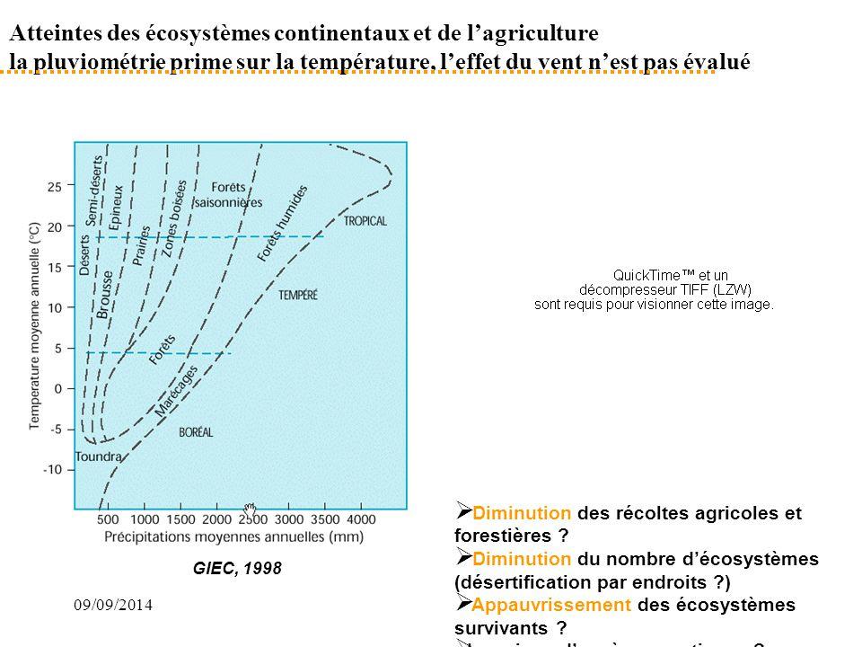 09/09/2014 Atteintes des écosystèmes continentaux et de l'agriculture la pluviométrie prime sur la température, l'effet du vent n'est pas évalué GIEC,