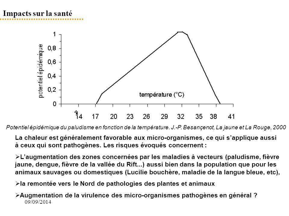 09/09/2014 Impacts sur la santé Potentiel épidémique du paludisme en fonction de la température. J.-P. Besançenot, La jaune et La Rouge, 2000 La chale