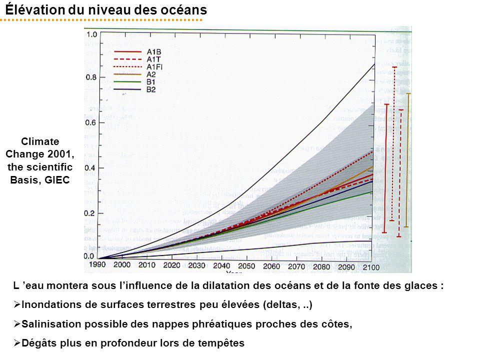 Climate Change 2001, the scientific Basis, GIEC Élévation du niveau des océans L 'eau montera sous l'influence de la dilatation des océans et de la fo