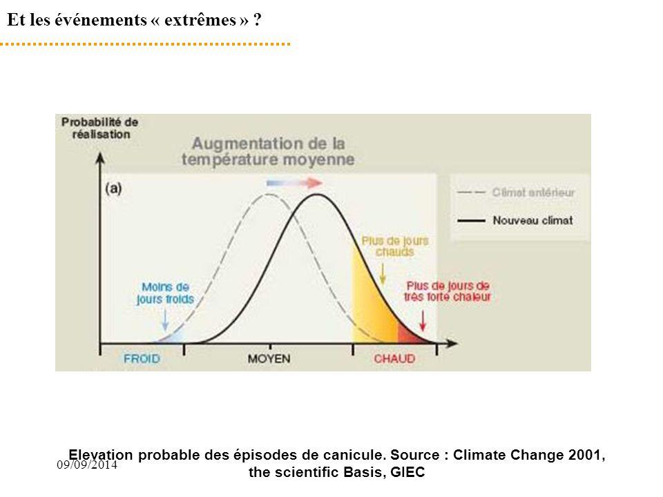 09/09/2014 Et les événements « extrêmes » ? Elevation probable des épisodes de canicule. Source : Climate Change 2001, the scientific Basis, GIEC