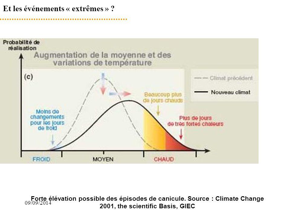 09/09/2014 Et les événements « extrêmes » ? Forte élévation possible des épisodes de canicule. Source : Climate Change 2001, the scientific Basis, GIE