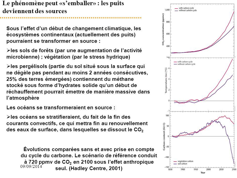 09/09/2014 Sous l'effet d'un début de changement climatique, les écosystèmes continentaux (actuellement des puits) pourraient se transformer en source