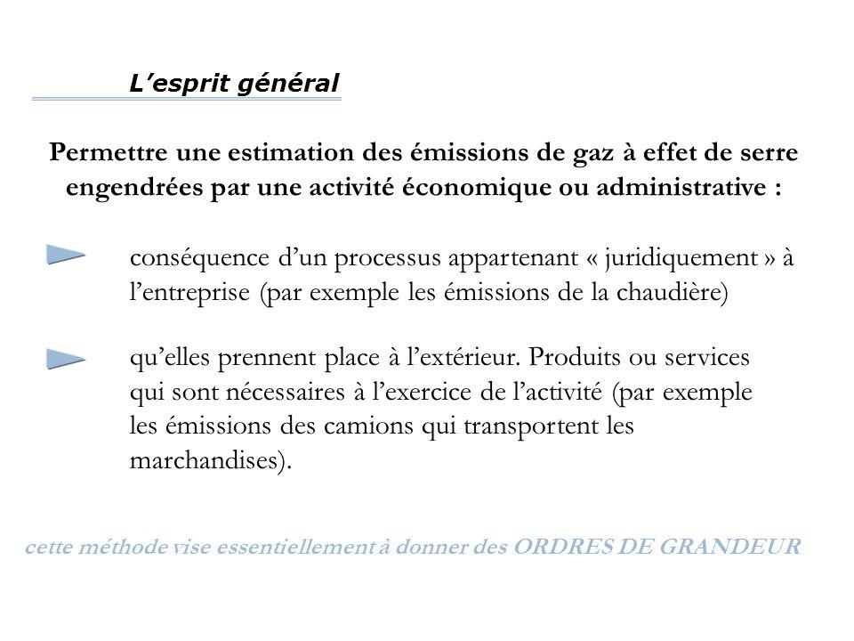 L'esprit général cette méthode vise essentiellement à donner des ORDRES DE GRANDEUR Permettre une estimation des émissions de gaz à effet de serre eng