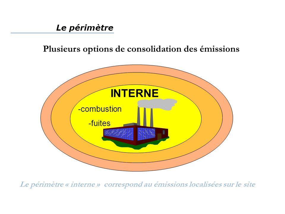 Le périmètre Le périmètre « interne » correspond au émissions localisées sur le site Plusieurs options de consolidation des émissions INTERNE -combust