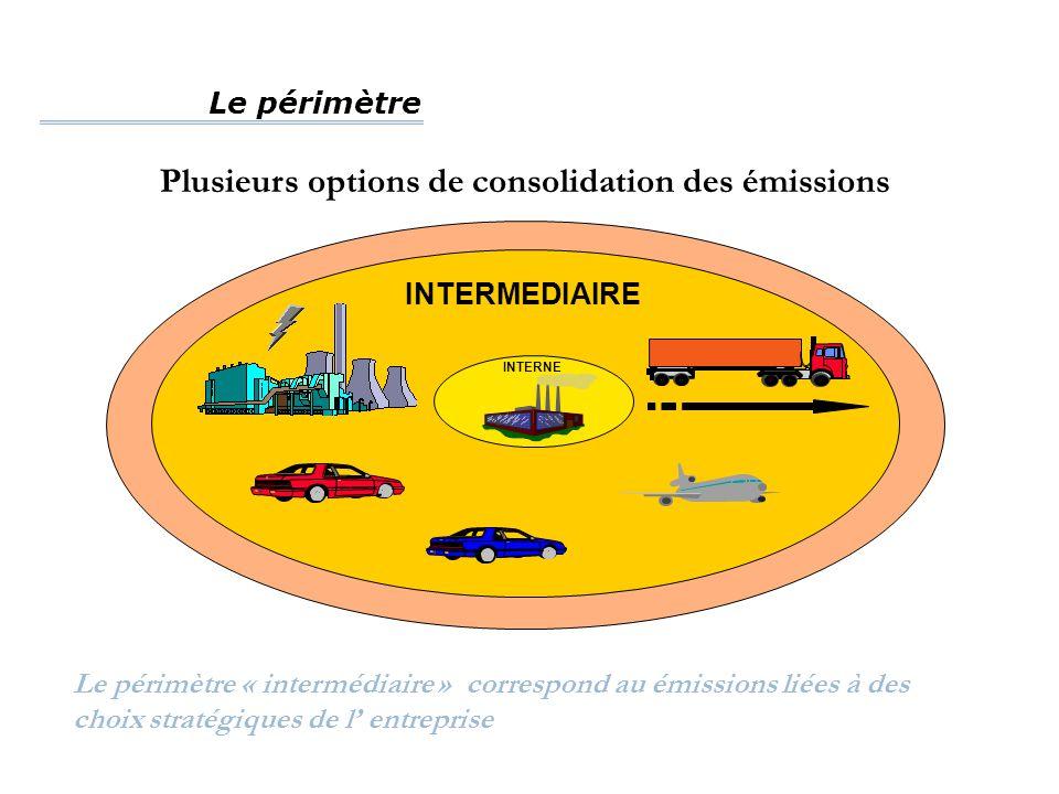 Le périmètre Le périmètre « intermédiaire » correspond au émissions liées à des choix stratégiques de l' entreprise Plusieurs options de consolidation