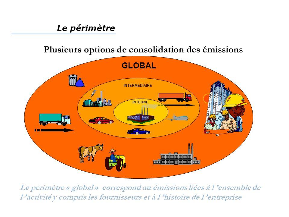 Le périmètre Le périmètre « global » correspond au émissions liées à l 'ensemble de l 'activité y compris les fournisseurs et à l 'histoire de l 'entr