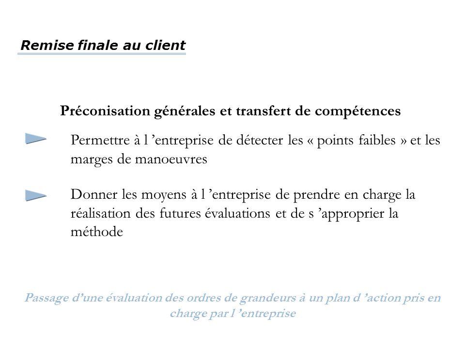Remise finale au client Passage d'une évaluation des ordres de grandeurs à un plan d 'action pris en charge par l 'entreprise Préconisation générales