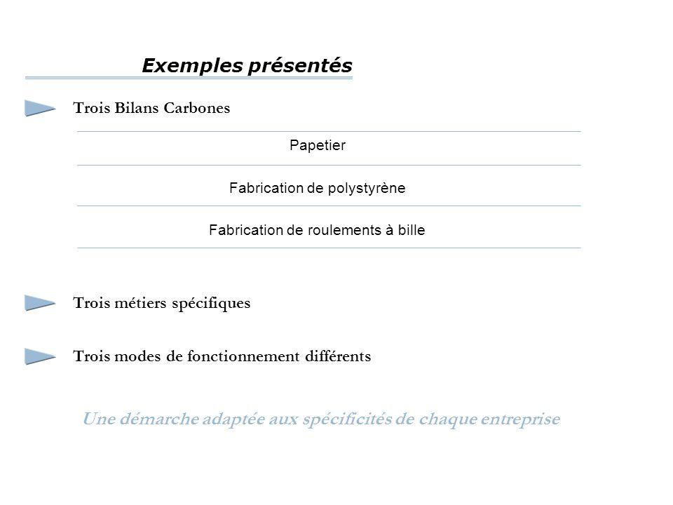 Exemples présentés Trois Bilans Carbones Papetier Fabrication de polystyrène Fabrication de roulements à bille Trois métiers spécifiques Trois modes d