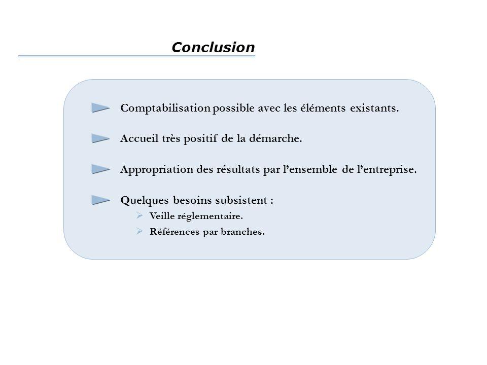 Conclusion Comptabilisation possible avec les éléments existants.  Veille réglementaire. Accueil très positif de la démarche. Quelques besoins subsis