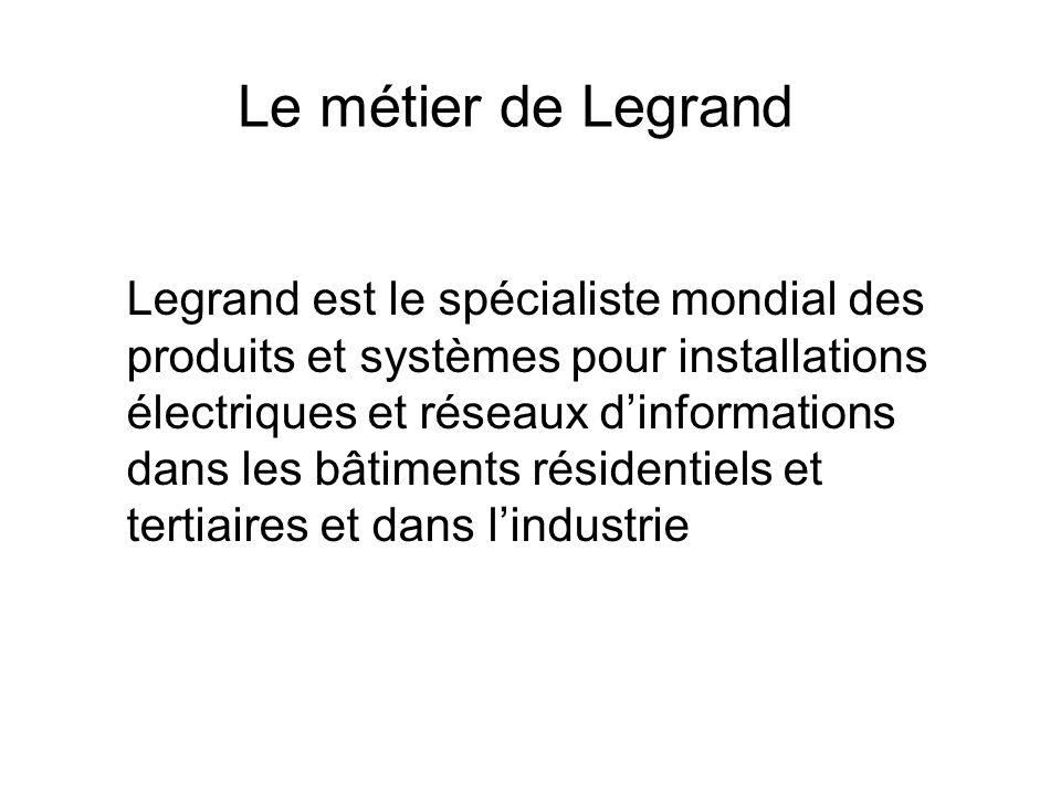 Legrand est le spécialiste mondial des produits et systèmes pour installations électriques et réseaux d'informations dans les bâtiments résidentiels e