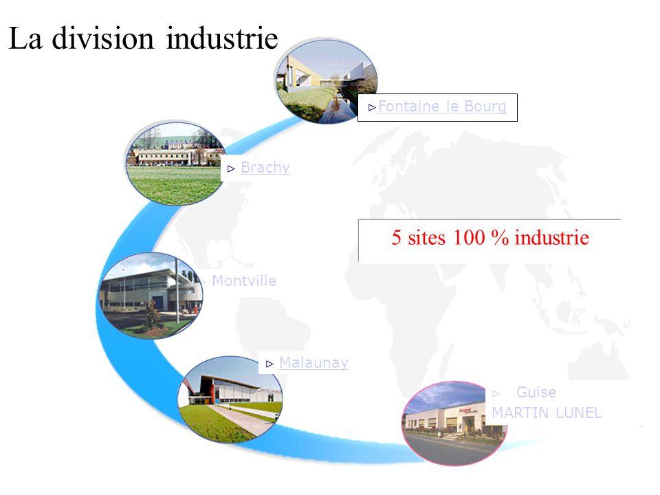5 sites 100 % industrie  Montville  Brachy Brachy  Malaunay Malaunay  Fontaine le Bourg Fontaine le Bourg  Guise MARTIN LUNEL La division industr