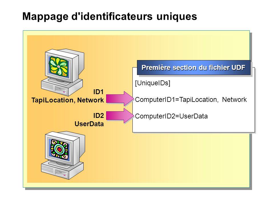 Mappage d'identificateurs uniques ID1 TapiLocation, Network [UniqueIDs] ComputerID1=TapiLocation, Network ComputerID2=UserData [UniqueIDs] ComputerID1