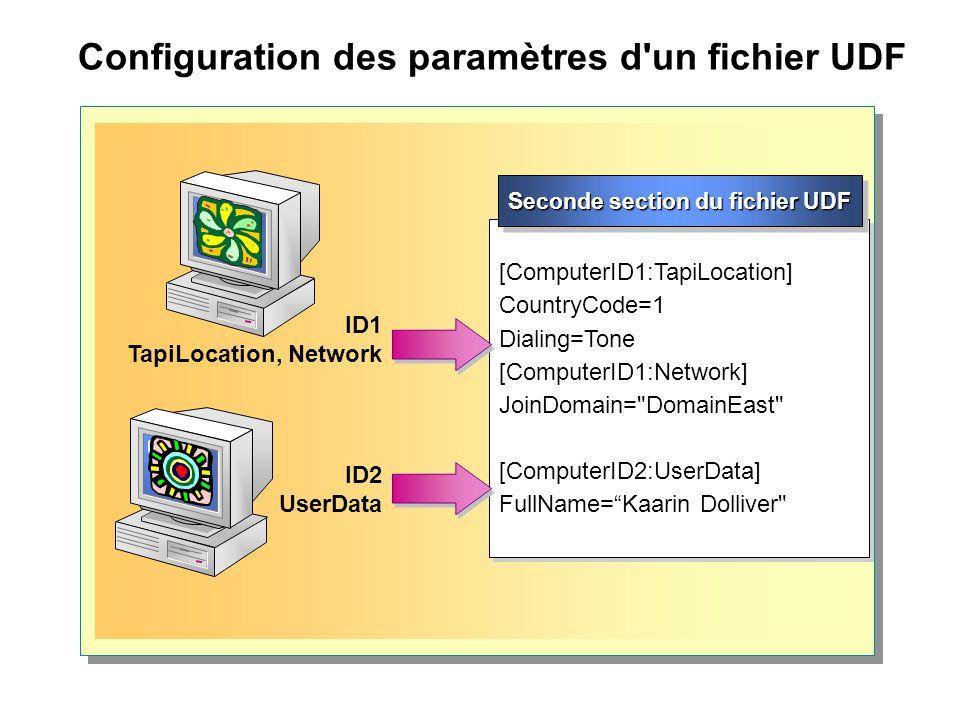 Configuration des paramètres d'un fichier UDF [ComputerID1:TapiLocation] CountryCode=1 Dialing=Tone [ComputerID1:Network] JoinDomain=