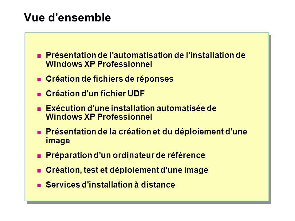 Vue d ensemble Présentation de l automatisation de l installation de Windows XP Professionnel Création de fichiers de réponses Création d un fichier UDF Exécution d une installation automatisée de Windows XP Professionnel Présentation de la création et du déploiement d une image Préparation d un ordinateur de référence Création, test et déploiement d une image Services d installation à distance