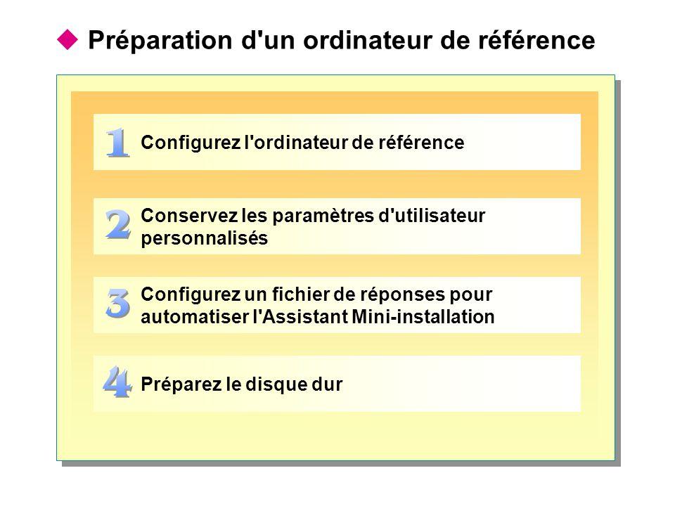  Préparation d un ordinateur de référence Configurez l ordinateur de référence Conservez les paramètres d utilisateur personnalisés Configurez un fichier de réponses pour automatiser l Assistant Mini-installation Préparez le disque dur