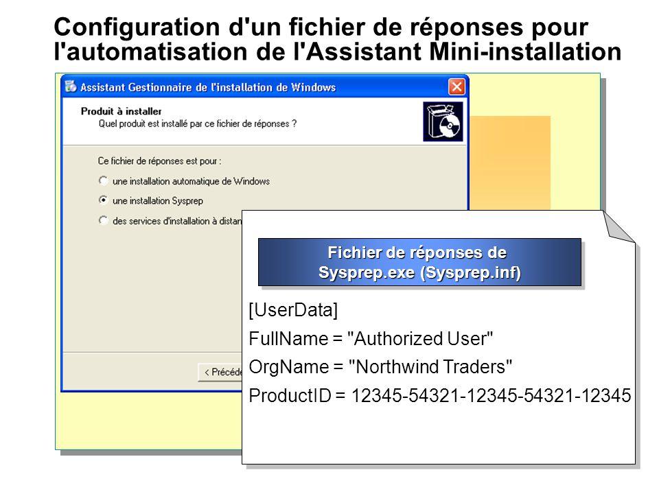 Configuration d un fichier de réponses pour l automatisation de l Assistant Mini ‑ installation < BackNext>Cancel [UserData] FullName = Authorized User OrgName = Northwind Traders ProductID = 12345-54321-12345-54321-12345 [UserData] FullName = Authorized User OrgName = Northwind Traders ProductID = 12345-54321-12345-54321-12345 Fichier de réponses de Sysprep.exe (Sysprep.inf)