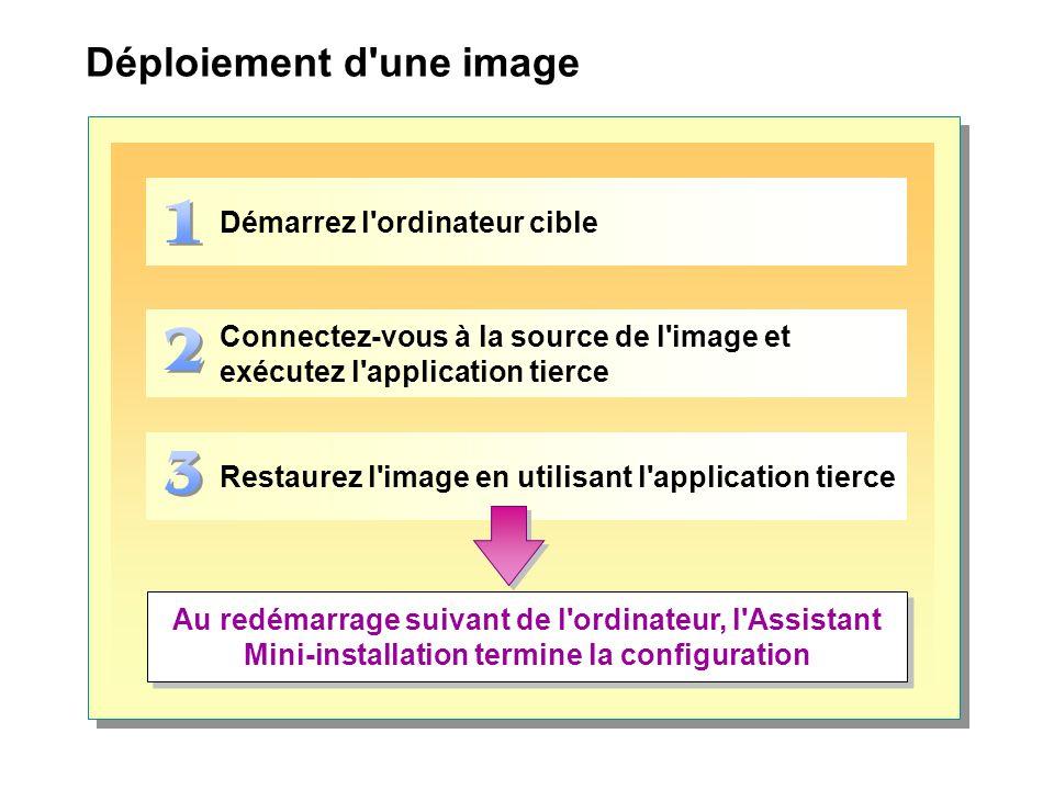 Déploiement d une image Démarrez l ordinateur cible Connectez-vous à la source de l image et exécutez l application tierce Restaurez l image en utilisant l application tierce Au redémarrage suivant de l ordinateur, l Assistant Mini-installation termine la configuration
