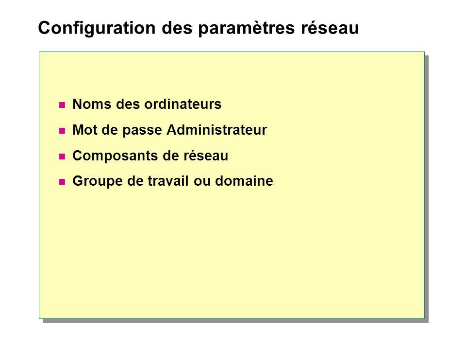 Configuration des paramètres réseau Noms des ordinateurs Mot de passe Administrateur Composants de réseau Groupe de travail ou domaine