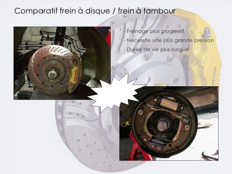 Comparatif frein à disque / frein à tambour - Freinage plus progressif - Nécessite une plus grande pression - Durée de vie plus longue