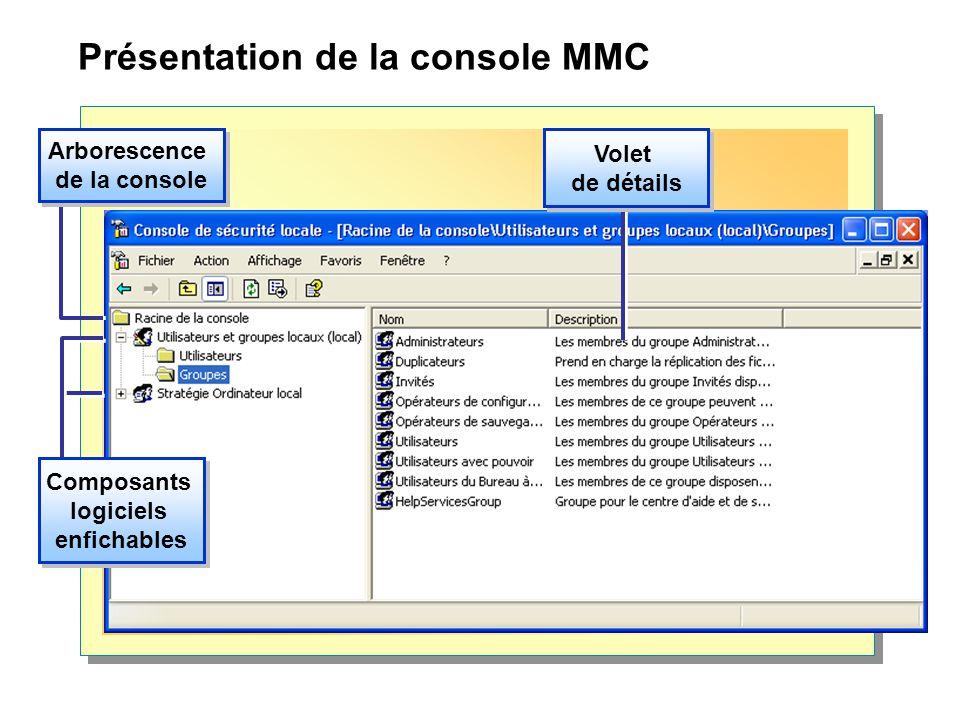 Présentation de la console MMC Volet de détails Arborescence de la console Composants logiciels enfichables