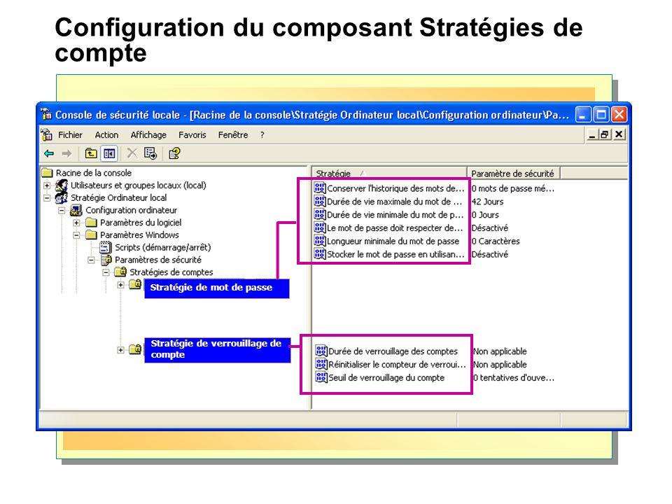 Configuration du composant Stratégies de compte Stratégie de mot de passe Stratégie de verrouillage de compte