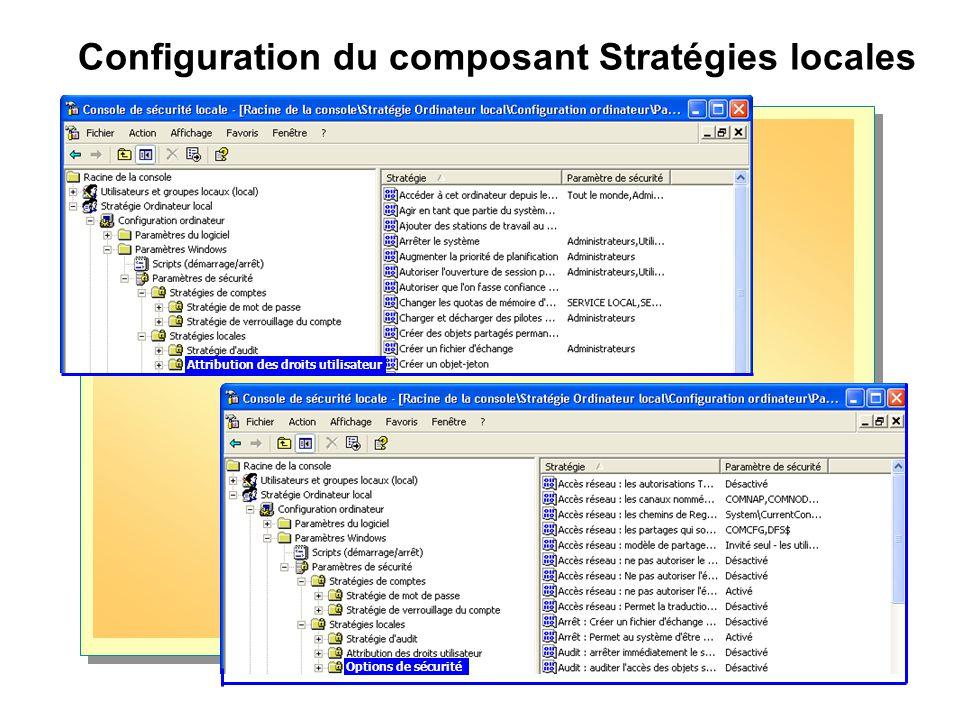Configuration du composant Stratégies locales Attribution des droits utilisateur Options de sécurité