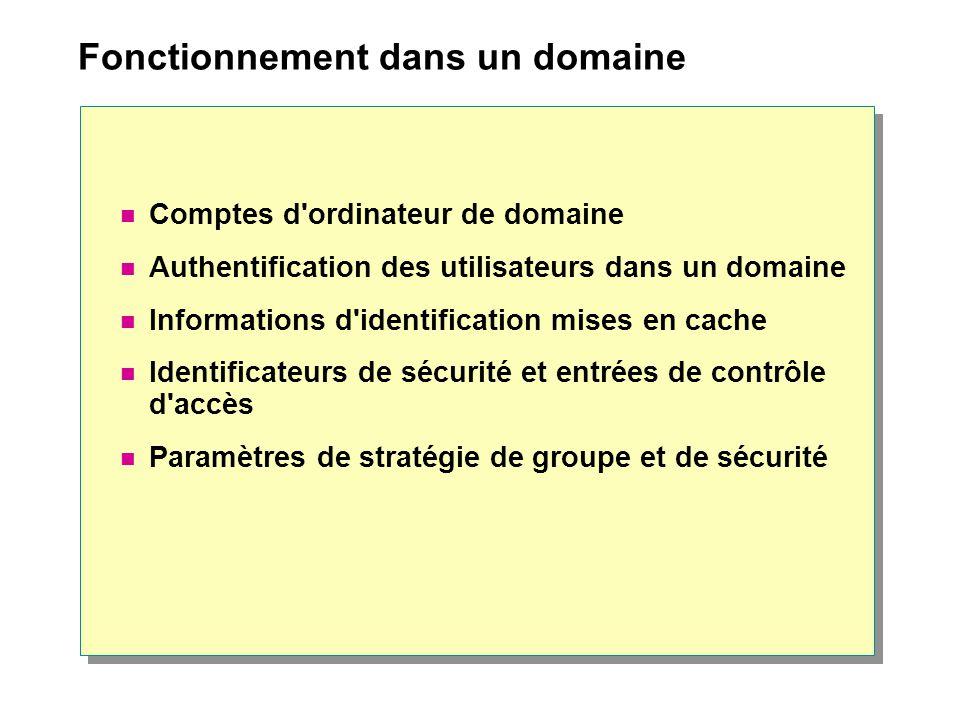 Fonctionnement dans un domaine Comptes d ordinateur de domaine Authentification des utilisateurs dans un domaine Informations d identification mises en cache Identificateurs de sécurité et entrées de contrôle d accès Paramètres de stratégie de groupe et de sécurité