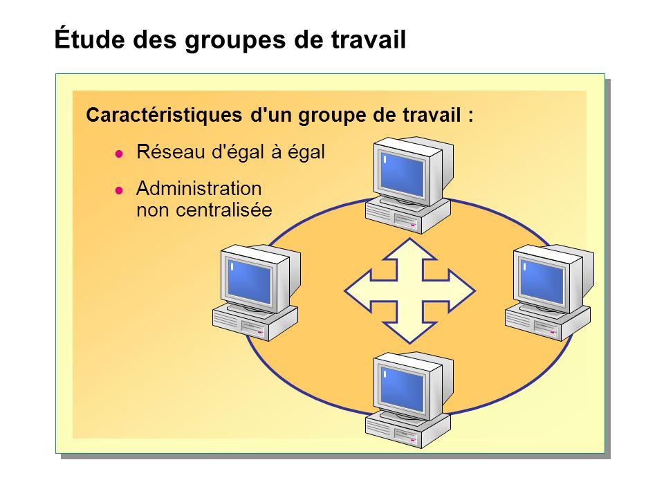 Étude des groupes de travail Caractéristiques d un groupe de travail : Réseau d égal à égal Administration non centralisée