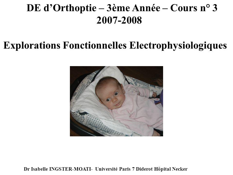 DE d'Orthoptie – 3ème Année – Cours n° 3 2007-2008 Explorations Fonctionnelles Electrophysiologiques Dr Isabelle INGSTER-MOATI- Université Paris 7 Did