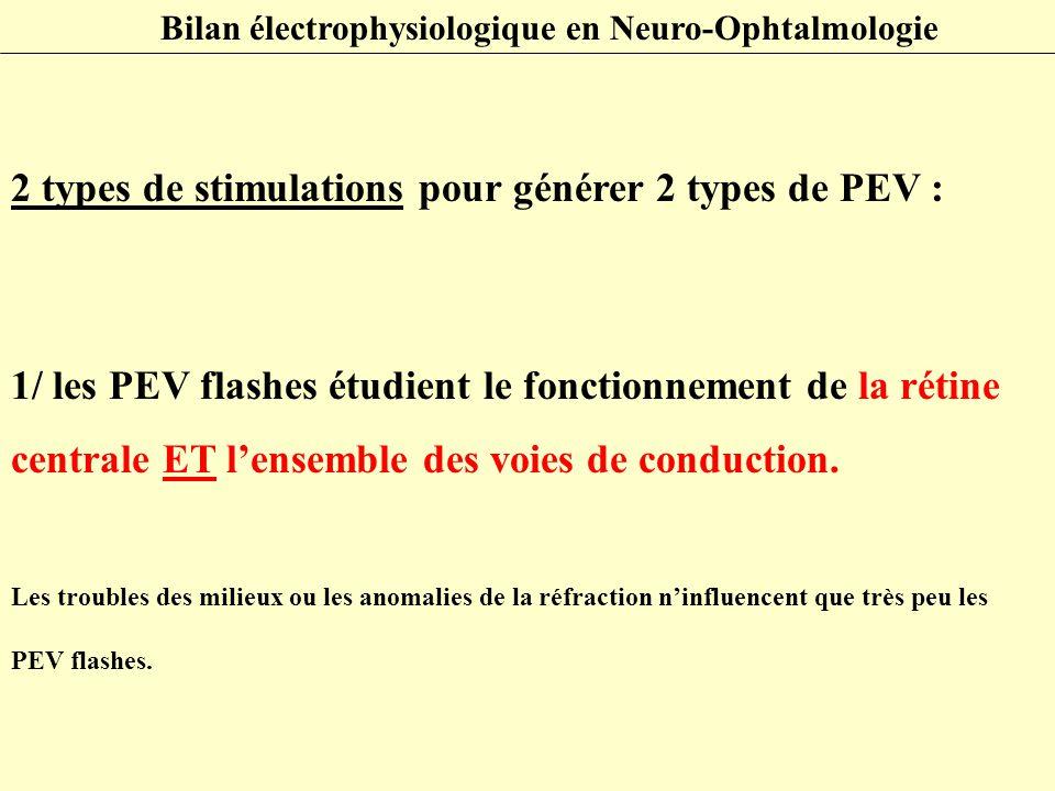 2 types de stimulations pour générer 2 types de PEV : 1/ les PEV flashes étudient le fonctionnement de la rétine centrale ET l'ensemble des voies de c