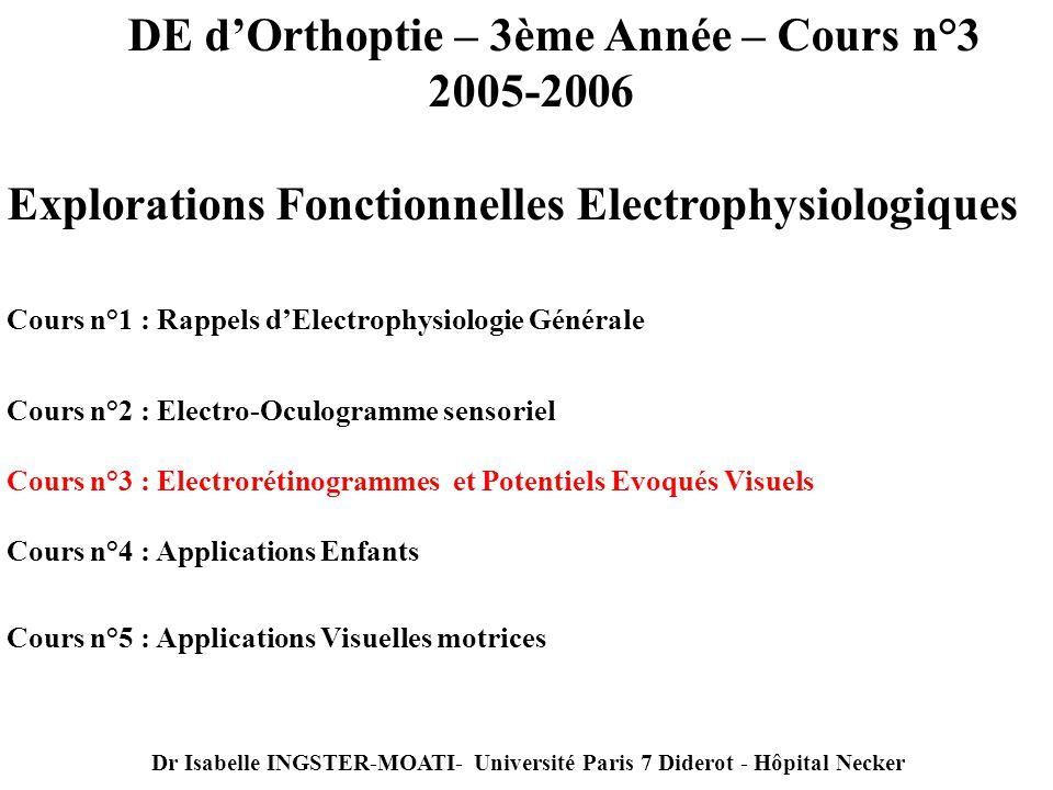 DE d'Orthoptie – 3ème Année – Cours n°3 2005-2006 Explorations Fonctionnelles Electrophysiologiques Cours n°1 : Rappels d'Electrophysiologie Générale