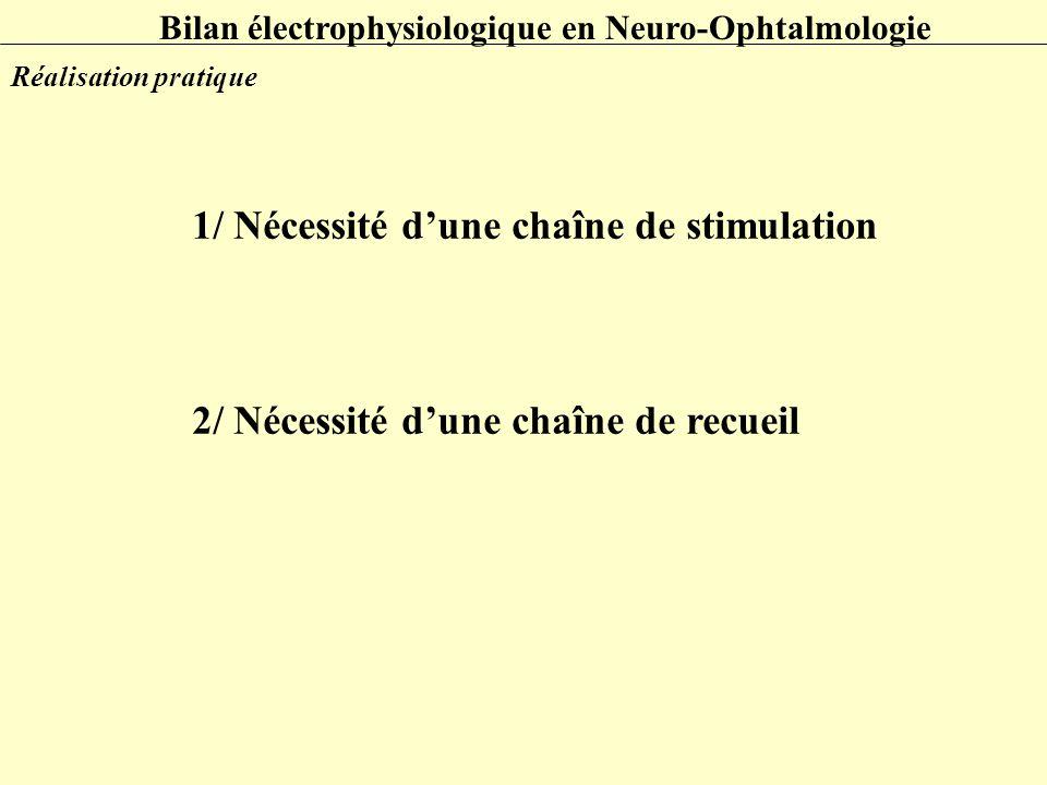 Réalisation pratique 1/ Nécessité d'une chaîne de stimulation 2/ Nécessité d'une chaîne de recueil Bilan électrophysiologique en Neuro-Ophtalmologie