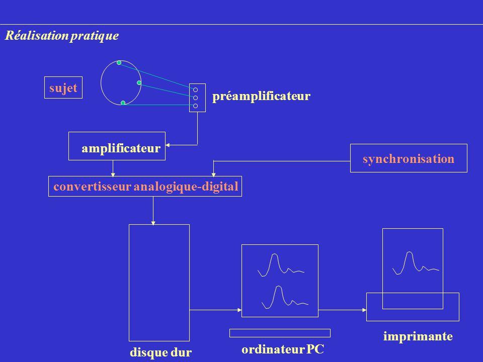 sujet préamplificateur amplificateur convertisseur analogique-digital disque dur ordinateur PC imprimante synchronisation Réalisation pratique