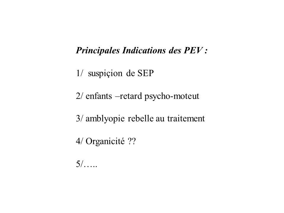 Principales Indications des PEV : 1/ suspiçion de SEP 2/ enfants –retard psycho-moteut 3/ amblyopie rebelle au traitement 4/ Organicité ?? 5/…..