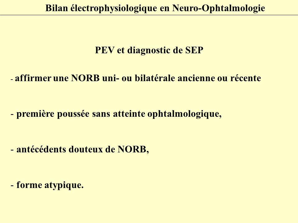 - affirmer une NORB uni- ou bilatérale ancienne ou récente - première poussée sans atteinte ophtalmologique, - antécédents douteux de NORB, - forme at