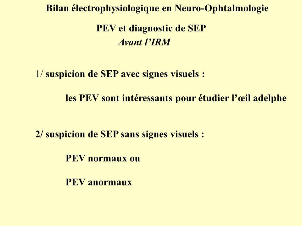 1/ suspicion de SEP avec signes visuels : les PEV sont intéressants pour étudier l'œil adelphe 2/ suspicion de SEP sans signes visuels : PEV normaux o