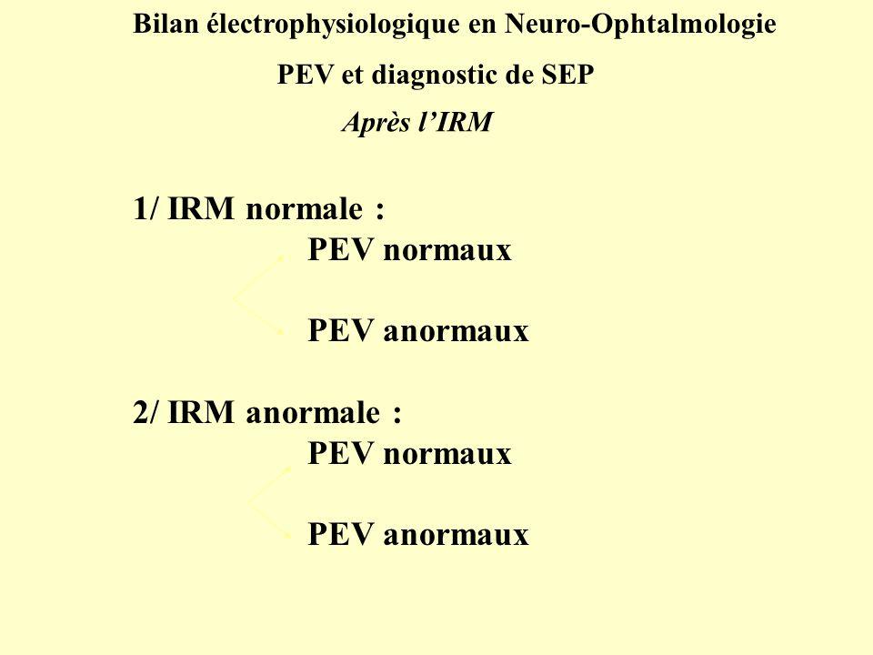 PEV et diagnostic de SEP 1/ IRM normale : PEV normaux PEV anormaux 2/ IRM anormale : PEV normaux PEV anormaux Après l'IRM Bilan électrophysiologique e