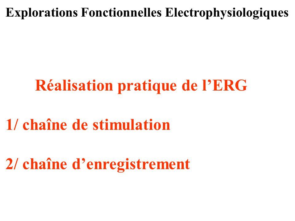 Explorations Fonctionnelles Electrophysiologiques Réalisation pratique de l'ERG 1/ chaîne de stimulation 2/ chaîne d'enregistrement