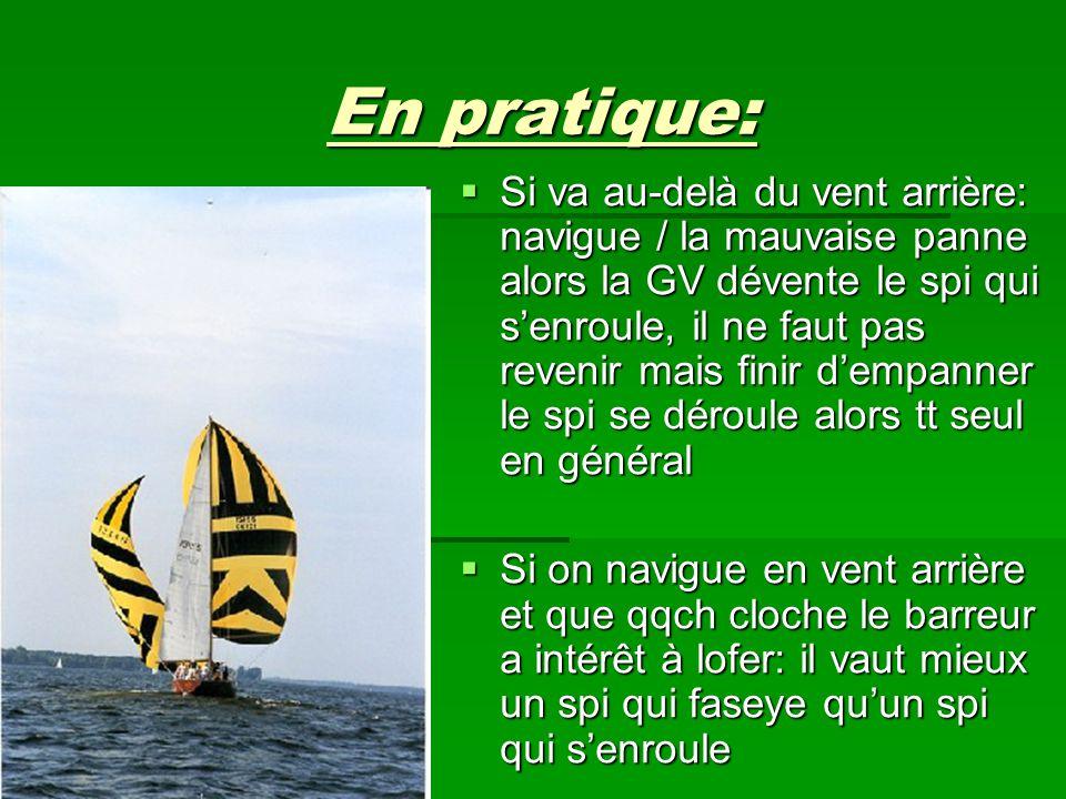 En pratique:  Si va au-delà du vent arrière: navigue / la mauvaise panne alors la GV dévente le spi qui s'enroule, il ne faut pas revenir mais finir
