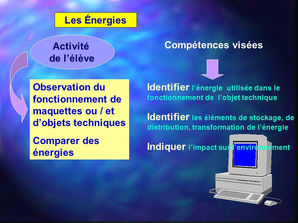 Les Énergies Observation du fonctionnement de maquettes ou / et d'objets techniques Comparer des énergies Compétences visées Activité de l'élève Ident