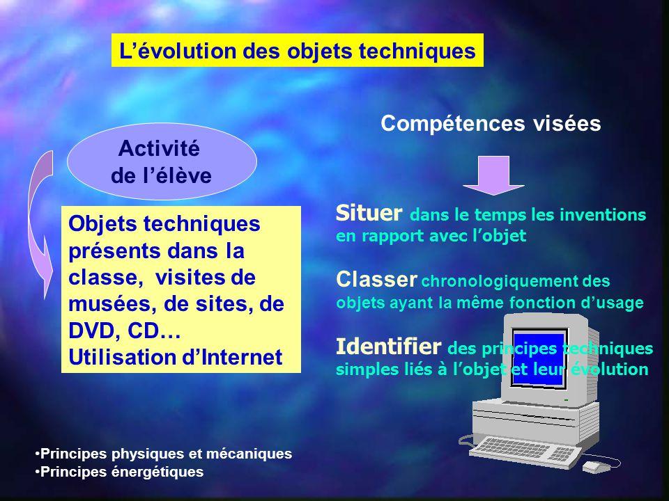 Principes physiques et mécaniques Principes énergétiques L'évolution des objets techniques Objets techniques présents dans la classe, visites de musée