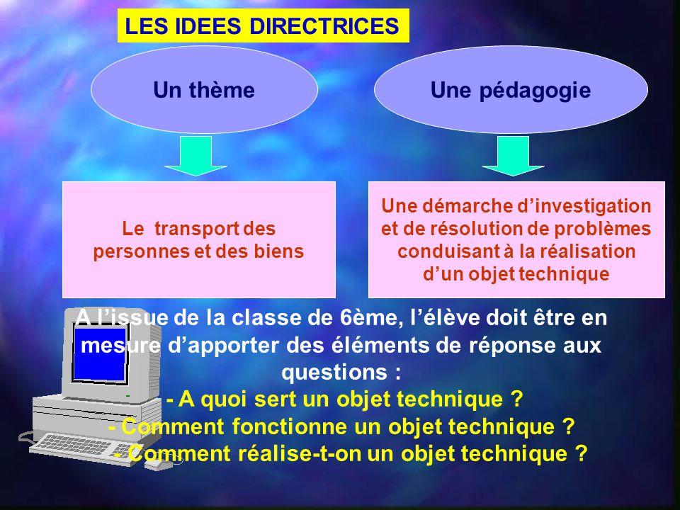 A l'issue de la classe de 6ème, l'élève doit être en mesure d'apporter des éléments de réponse aux questions : - A quoi sert un objet technique ? - Co