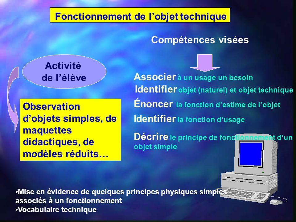 Fonctionnement de l'objet technique Activité de l'élève Observation d'objets simples, de maquettes didactiques, de modèles réduits… Compétences visées