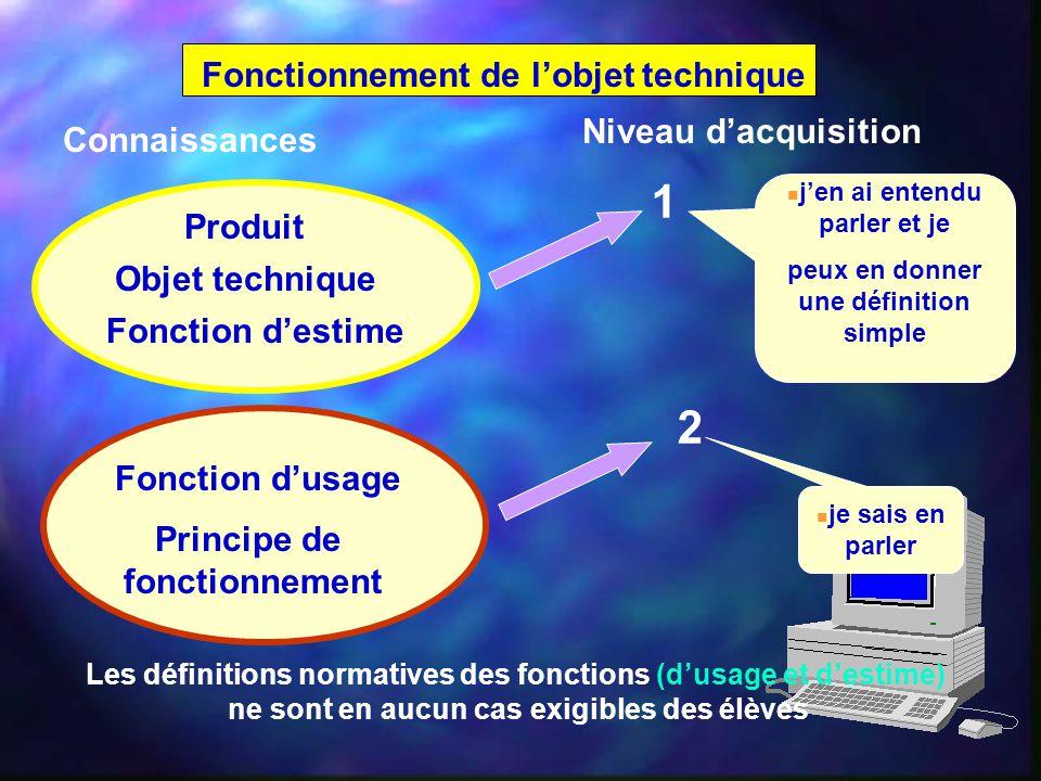 Fonctionnement de l'objet technique Connaissances Niveau d'acquisition Les définitions normatives des fonctions (d'usage et d'estime) ne sont en aucun