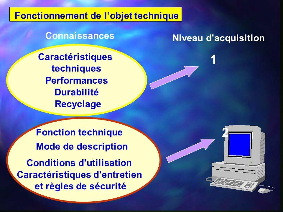 Fonctionnement de l'objet technique Connaissances Niveau d'acquisition Caractéristiques techniques Performances Recyclage Durabilité 1 Fonction techni