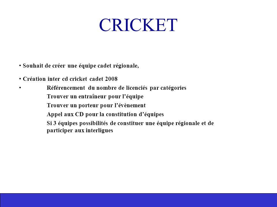 CRICKET Souhait de créer une équipe cadet régionale, Création inter cd cricket cadet 2008 Référencement du nombre de licenciés par catégories Trouver